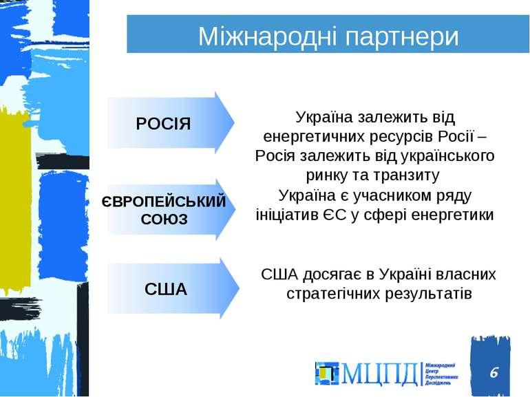 Міжнародні партнери * Україна залежить від енергетичних ресурсів Росії – Росі...