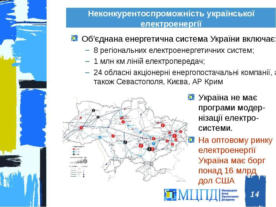 Неконкурентоспроможність української електроенергії Об'єднана енергетична сис...
