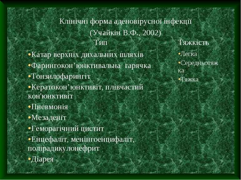 Клінічні форма аденовірусної інфекції (Учайкін В.Ф., 2002) Тип Тяжкість Катар...
