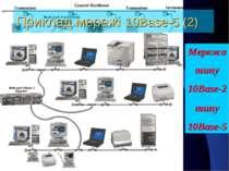 Приклад мережі 10Base-5 (2)