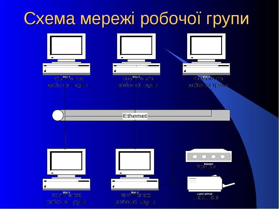 Схема мережі робочої групи
