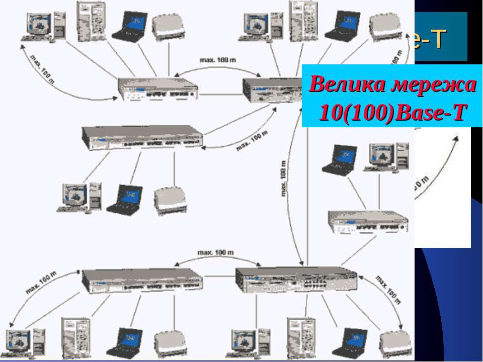 Приклад Мережі 10(100)Base-Т