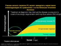 Раннее начало терапии РС может замедлить нарастание инвалидизации по сравнени...