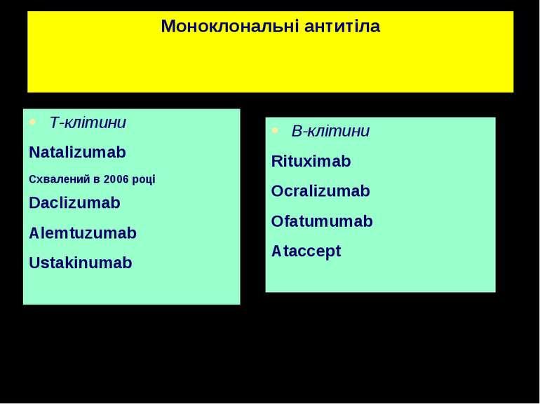 Моноклональні антитіла Т-клітини Natalizumab Схвалений в 2006 році Daclizumab...