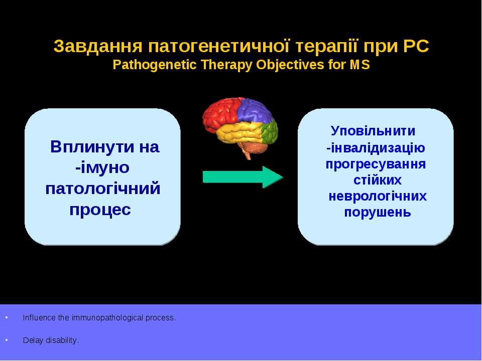 Завдання патогенетичної терапії при РС Pathogenetic Therapy Objectives for MS...