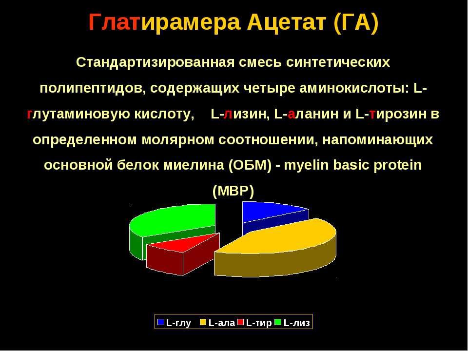 Глатирамера Ацетат (ГА) Стандартизированная смесь синтетических полипептидов,...