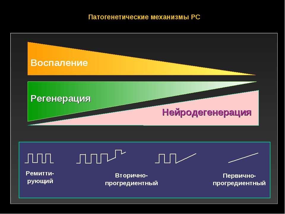 Патогенетические механизмы РС