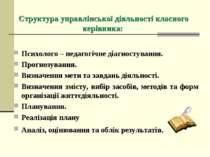 Структура управлінської діяльності класного керівника: Психолого – педагогіч...