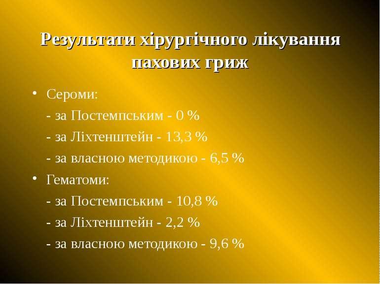 Результати хірургічного лікування пахових гриж Сероми: - за Постемпським - 0 ...