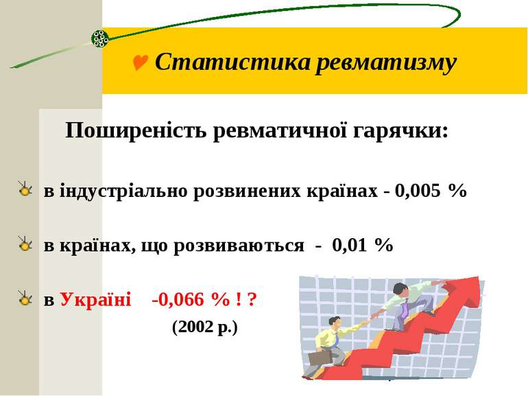 © Статистика ревматизму Поширеність ревматичної гарячки: в індустріально розв...