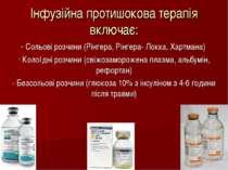 Інфузійна протишокова терапія включає: - Сольові розчини (Рінгера, Рінгера- Л...