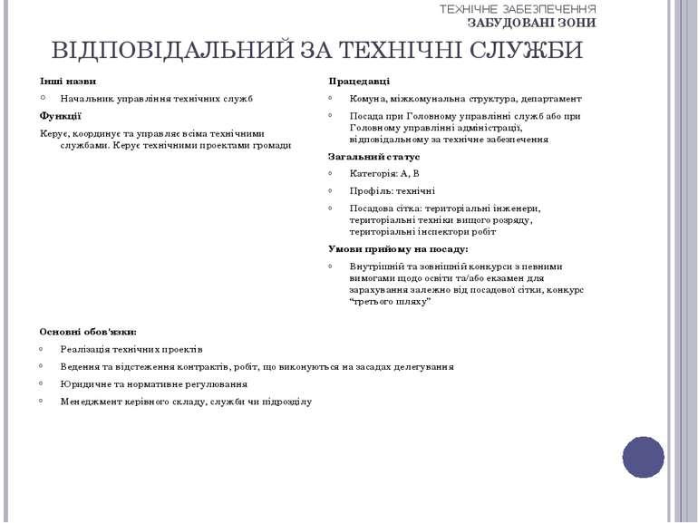ВІДПОВІДАЛЬНИЙ ЗА ТЕХНІЧНІ СЛУЖБИ Інші назви Начальник управління технічних с...