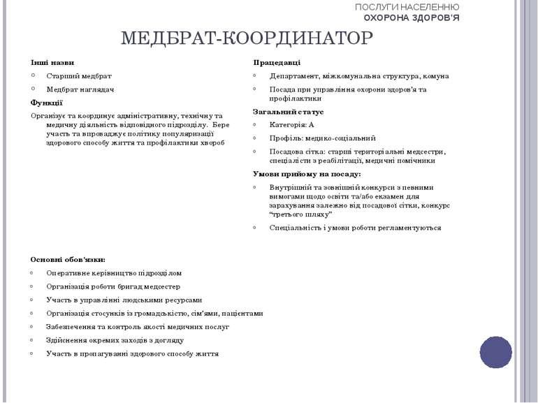 МЕДБРАТ-КООРДИНАТОР Інші назви Старший медбрат Медбрат наглядач Функції Орган...