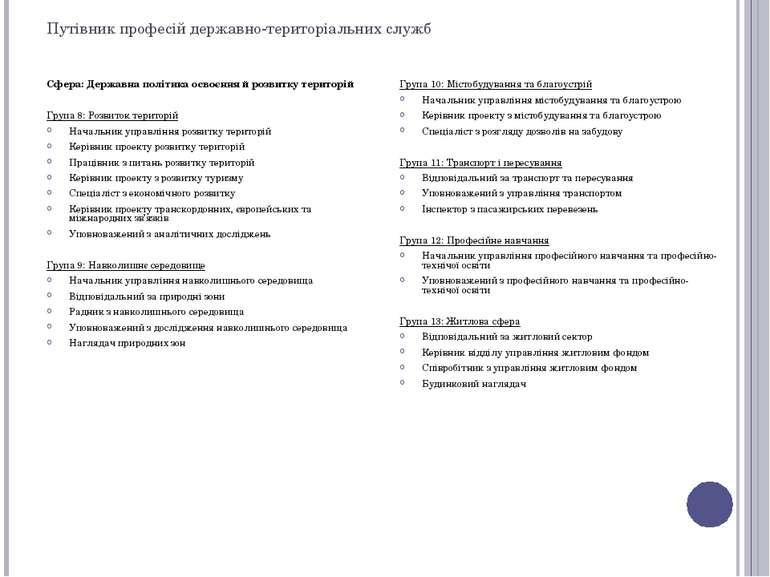 Путівник професій державно-територіальних служб Сфера: Державна політика осво...