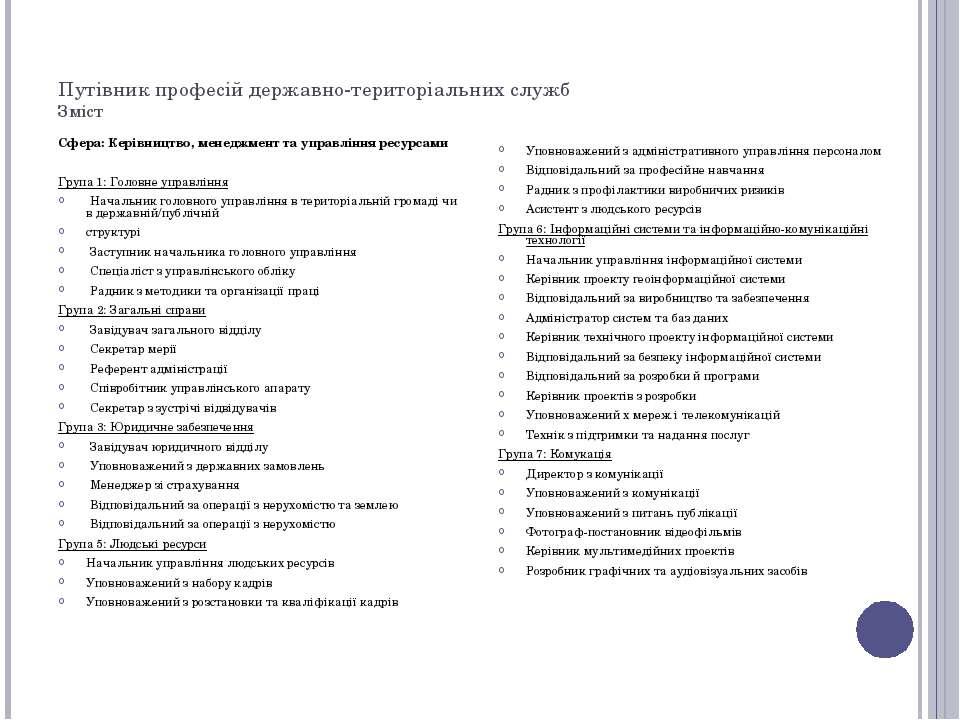 Путівник професій державно-територіальних служб Зміст Сфера: Керівництво, мен...