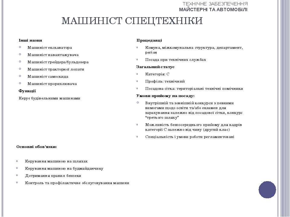 МАШИНІСТ СПЕЦТЕХНІКИ Інші назви Машиніст екскаватора Машиніст навантажувача М...