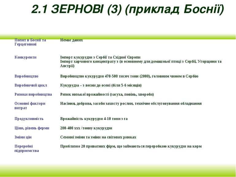 2.1 ЗЕРНОВІ (3) (приклад Боснії)