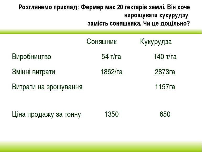 Розглянемо приклад: Фермер має 20 гектарів землі. Він хоче вирощувати кукуруд...