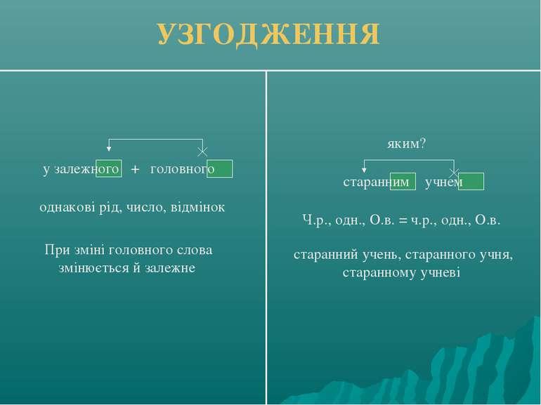 УЗГОДЖЕННЯ у залежного + головного однакові рід, число, відмінок При зміні го...