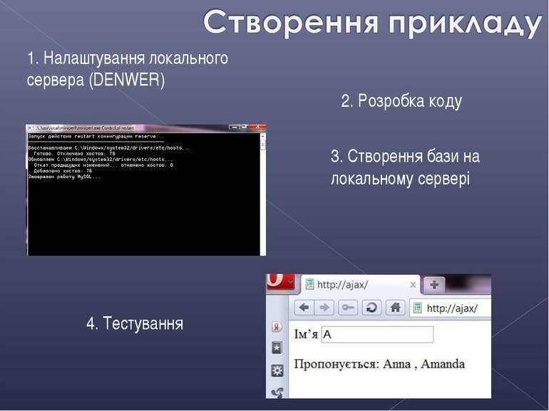 1. Налаштування локального сервера (DENWER) 2. Розробка коду 3. Створення баз...