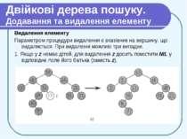 Двійкові дерева пошуку. Додавання та видалення елементу Видалення елементу Па...