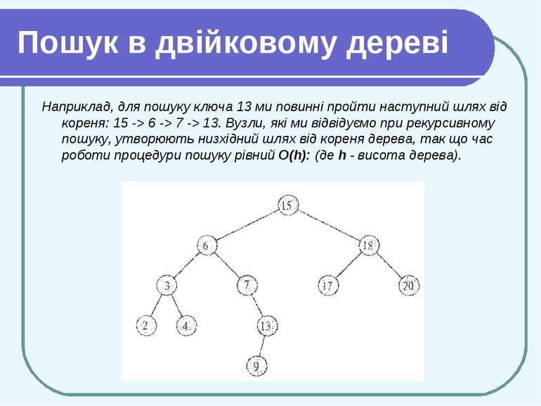 Пошук в двійковому дереві Наприклад, для пошуку ключа 13 ми повинні пройти на...