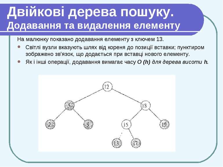 Двійкові дерева пошуку. Додавання та видалення елементу На малюнку показано д...