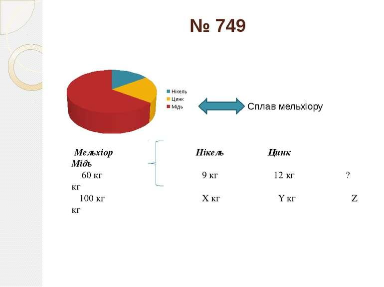 № 749 Сплав мельхіору Мельхіор Нікель Цинк Мідь 60 кг 9 кг 12 кг ? кг 100 кг ...