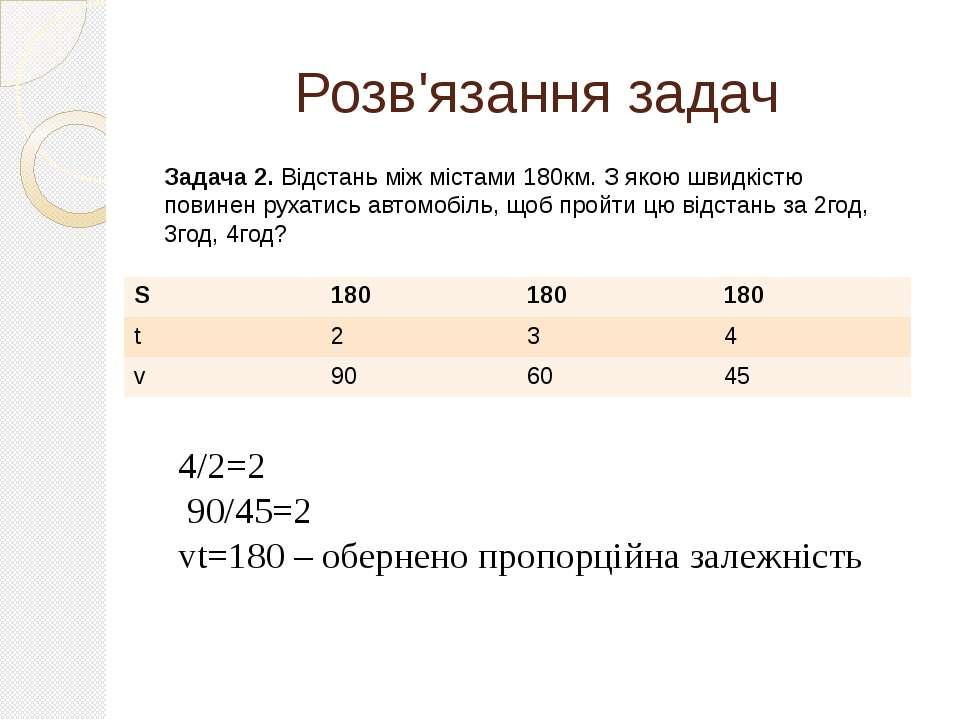 Розв'язання задач Задача 2. Відстань між містами 180км. З якою швидкістю пови...