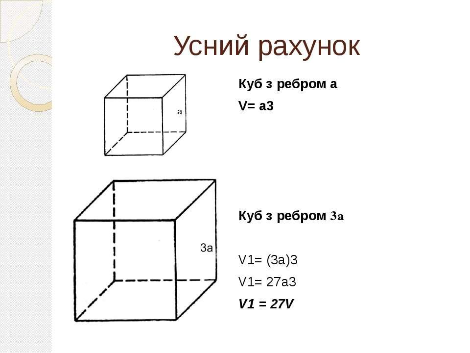 Усний рахунок Куб з ребром а V= a3 Куб з ребром 3а  V1= (3a)3 V1= 27a3 V1 = 27V