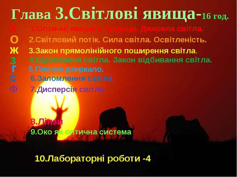 Глава 3.Світлові явища Глава 3.Світлові явища-16 год. 2.Світловий потік. Сила...