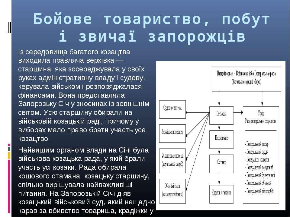 Бойове товариство, побут і звичаї запорожців Із середовища багатого козацтва ...