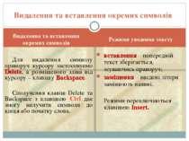 Видалення та вставлення окремих символів Режими уведення тексту Для видалення...