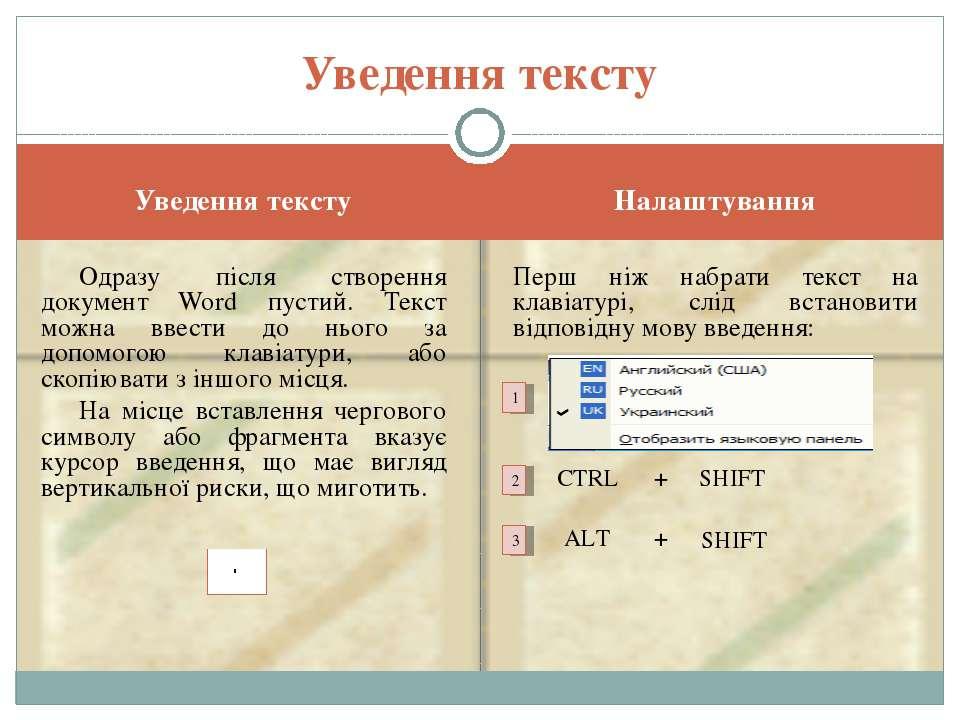 Уведення тексту Налаштування Одразу після створення документ Word пустий. Тек...