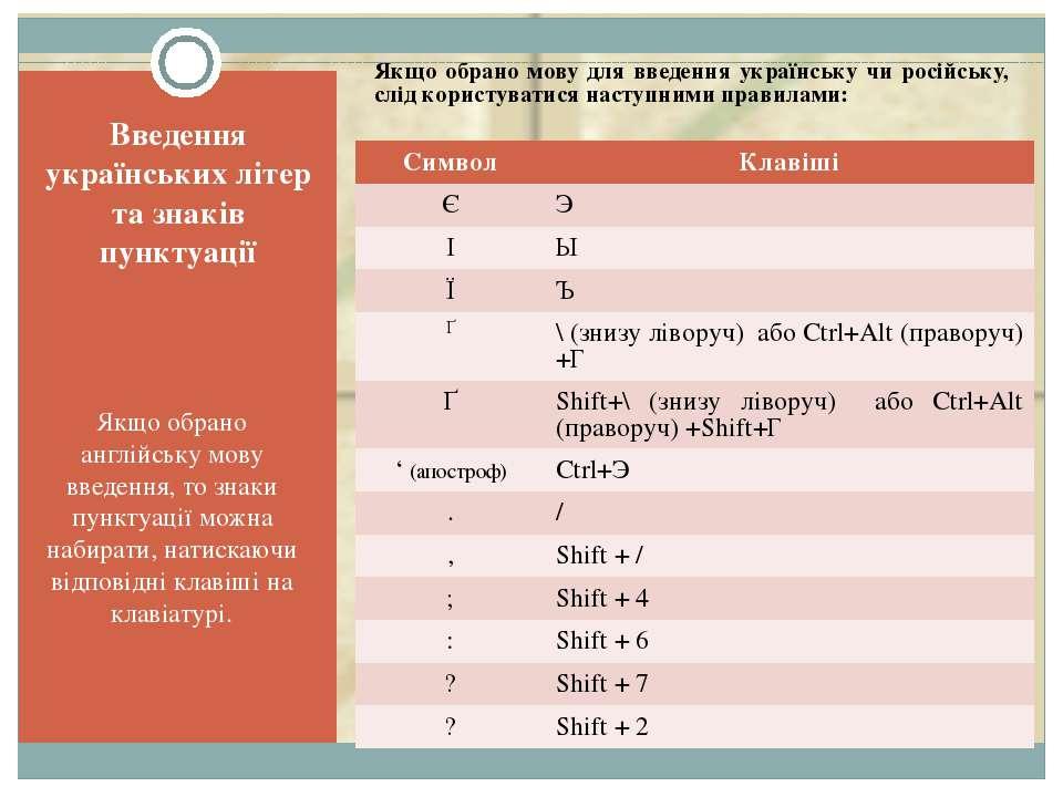 Введення українських літер та знаків пунктуації Якщо обрано англійську мову в...