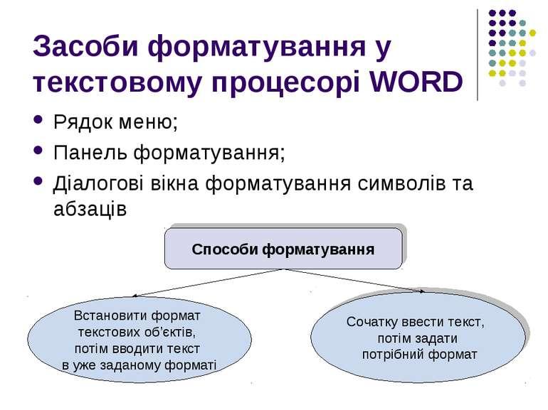 Засоби форматування у текстовому процесорі WORD Рядок меню; Панель форматуван...