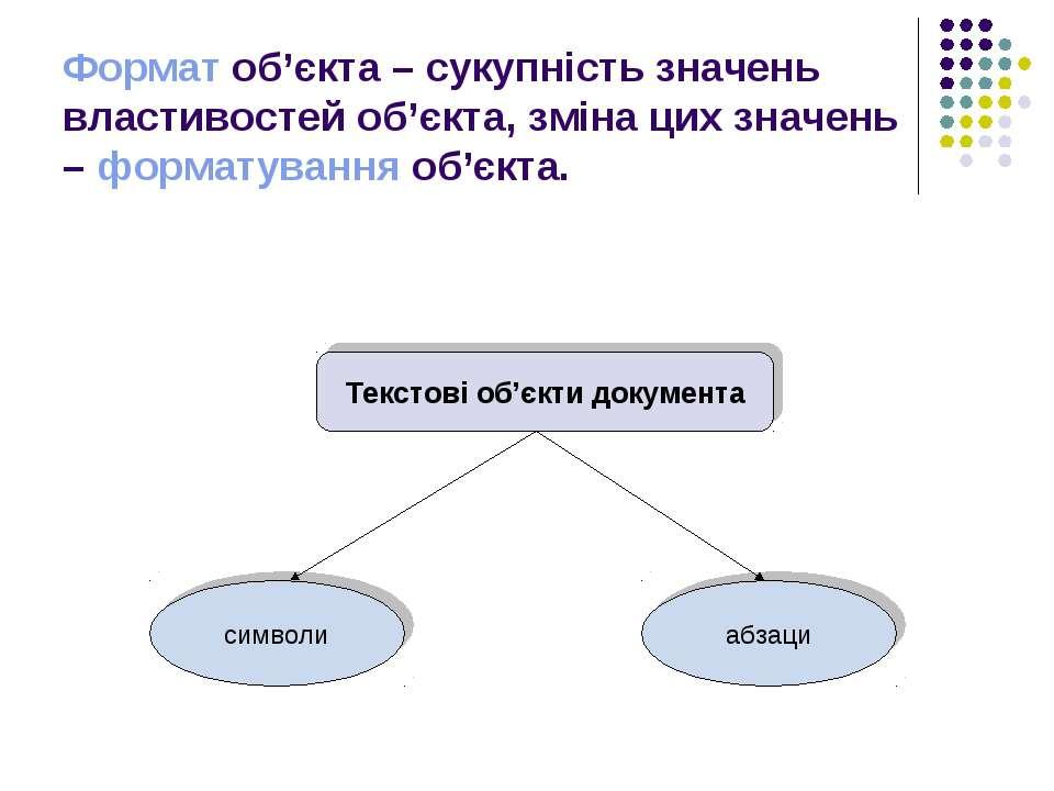 Формат об'єкта – сукупність значень властивостей об'єкта, зміна цих значень –...