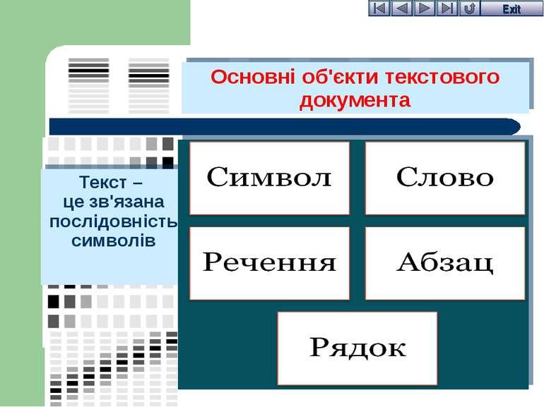 Основні об'єкти текстового документа Текст – це зв'язана послідовність символ...