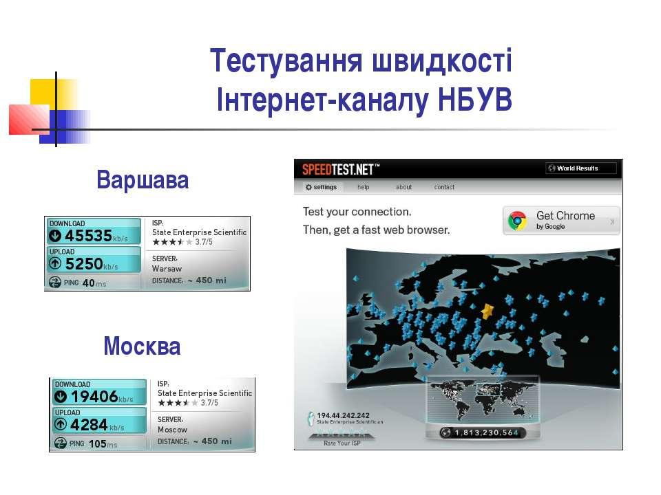 Тестування швидкості Інтернет-каналу НБУВ Варшава Москва