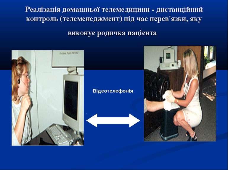Реалізація домашньої телемедицини - дистанційний контроль (телеменеджмент) пі...