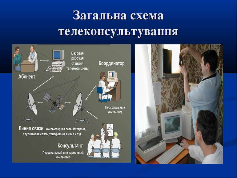 Загальна схема телеконсультування