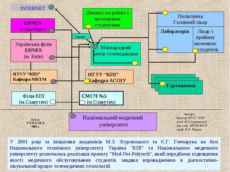 У 2001 році за ініціативи академіків М.З. Згуровського та Є.Г. Гончарука на б...