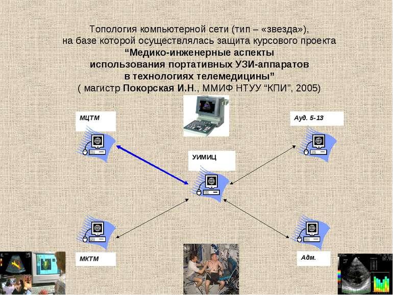 Топология компьютерной сети (тип – «звезда»), на базе которой осуществлялась ...