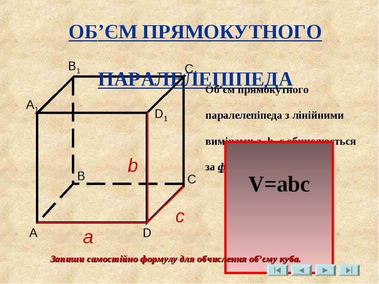 a b c A B С D A1 B1 D1 С1 ОБ'ЄМ ПРЯМОКУТНОГО ПАРАЛЕЛЕПІПЕДА Об'єм прямокутног...