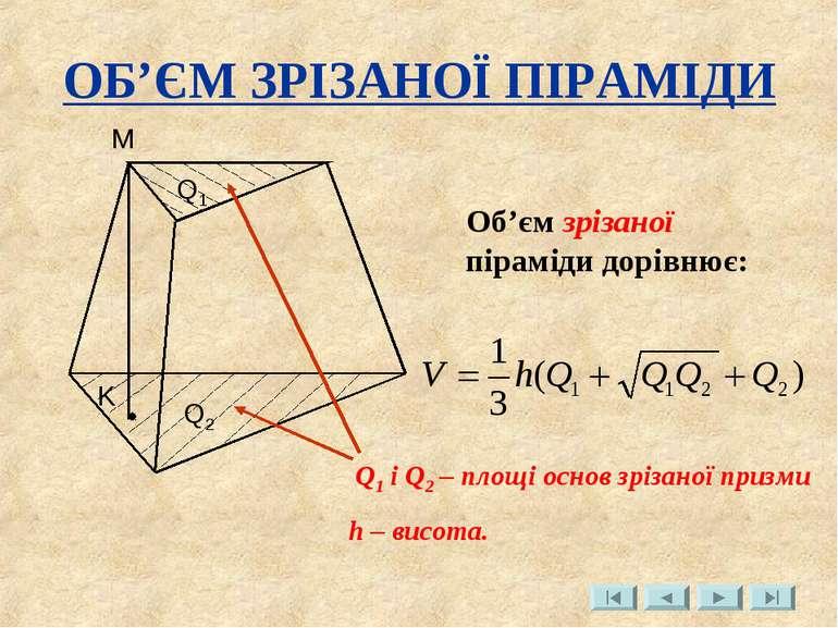 ОБ'ЄМ ЗРІЗАНОЇ ПІРАМІДИ Q1 Q2 Об'єм зрізаної піраміди дорівнює: M K Q1 і Q2 –...