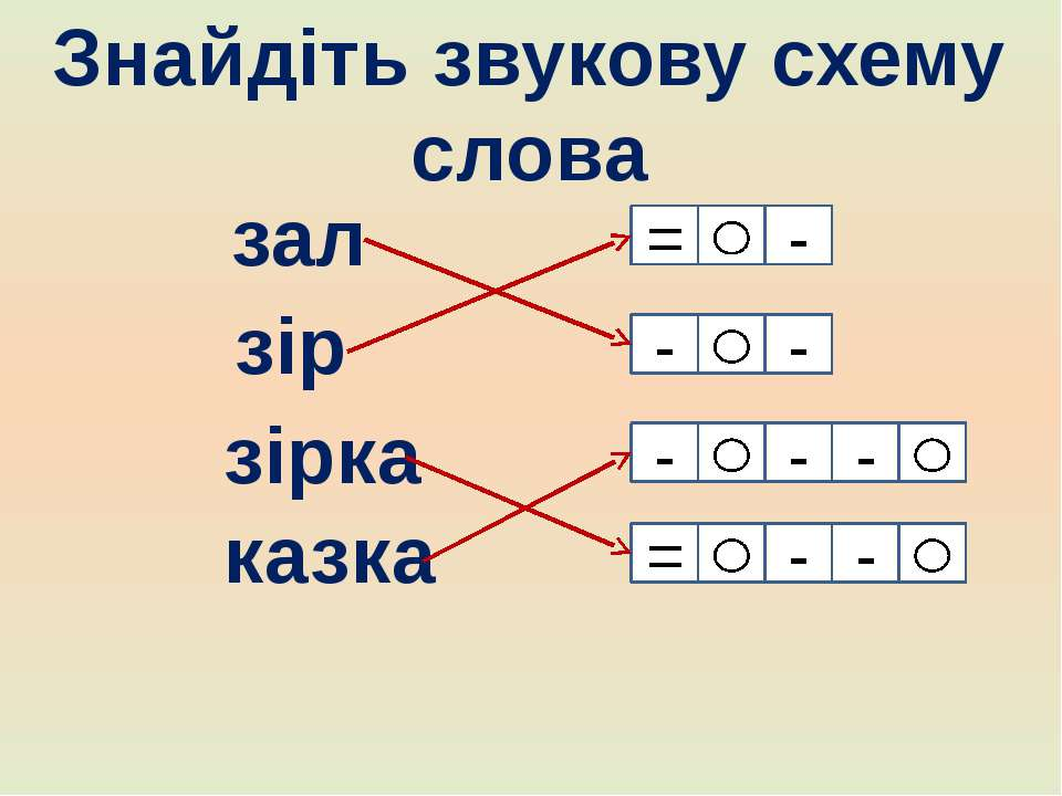 Знайдіть звукову схему слова зір зал = - - - зірка казка - = - - - -