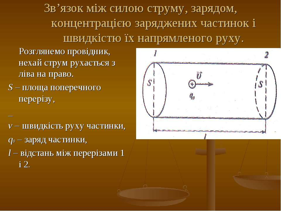 Зв'язок між силою струму, зарядом, концентрацією заряджених частинок і швидкі...