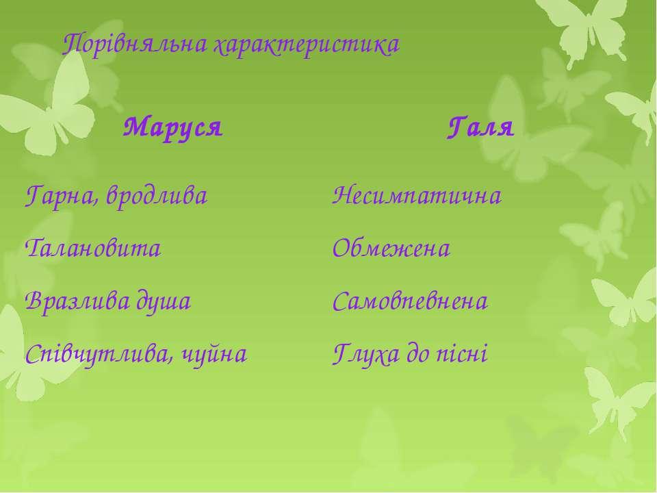 Порівняльна характеристика Маруся Галя Гарна, вродлива Несимпатична Талановит...