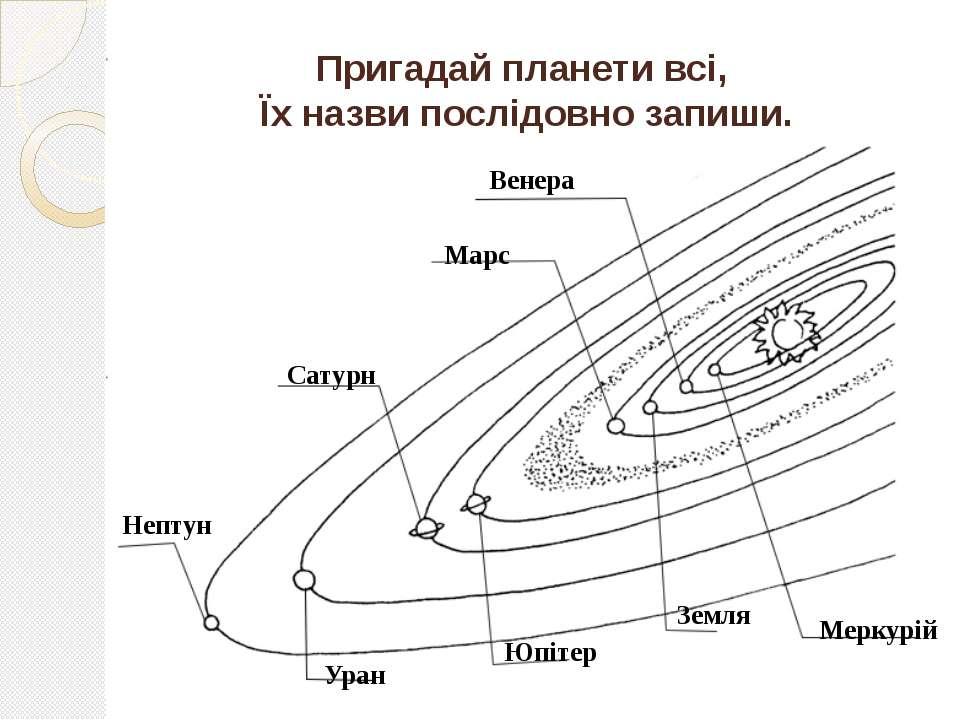 Пригадай планети всі, Їх назви послідовно запиши. Меркурій Венера Земля Марс ...
