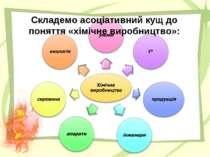 Складемо асоціативний кущ до поняття «хімічне виробництво»: